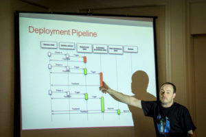 Deployment Pipeline chart
